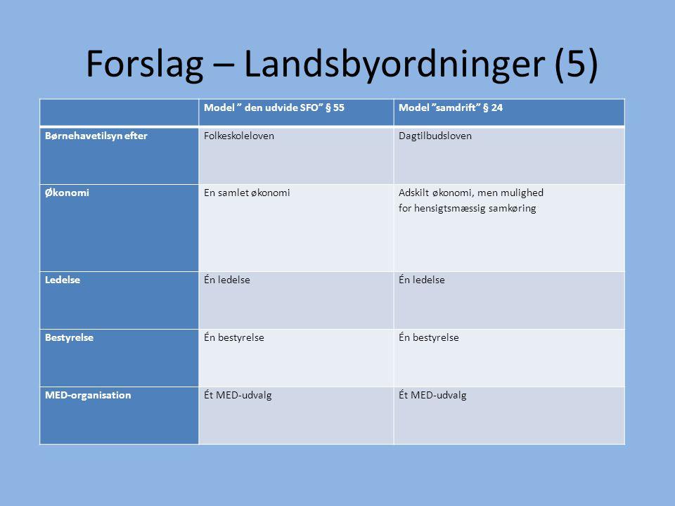 Forslag – Landsbyordninger (5)