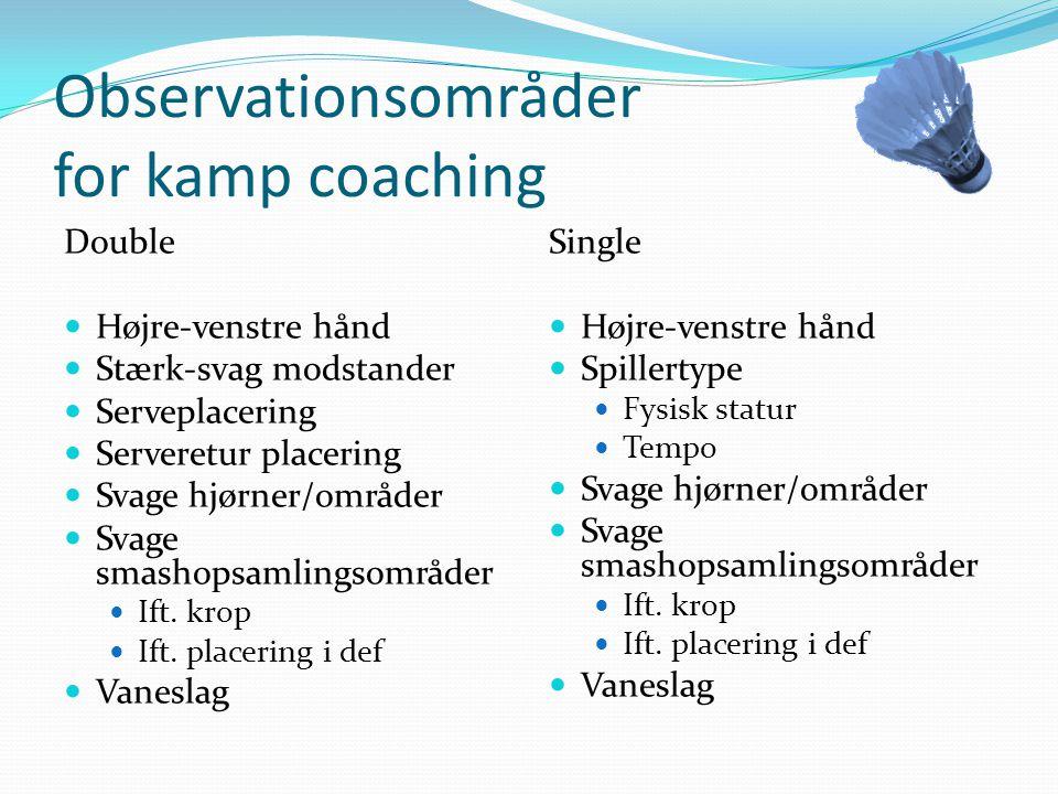 Observationsområder for kamp coaching