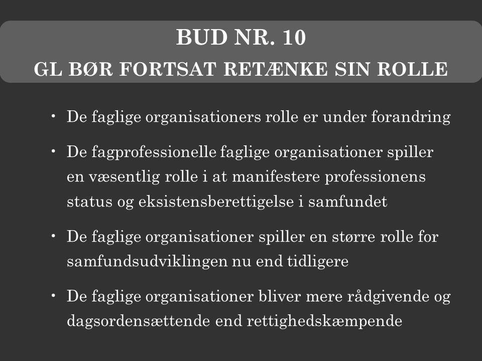 GL BØR FORTSAT RETÆNKE SIN ROLLE