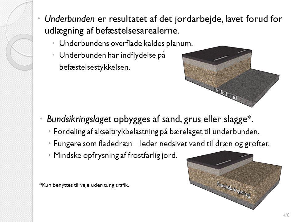Bundsikringslaget opbygges af sand, grus eller slagge*.