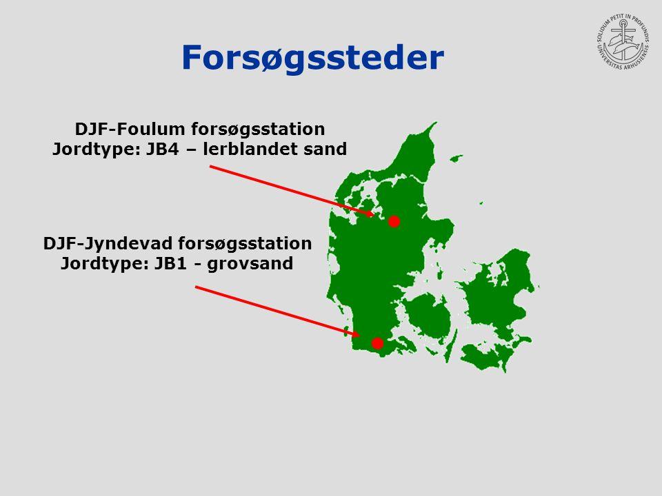 Forsøgssteder DJF-Foulum forsøgsstation