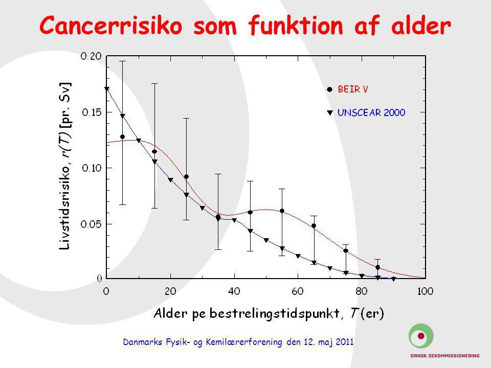 Cancerrisiko som funktion af alder