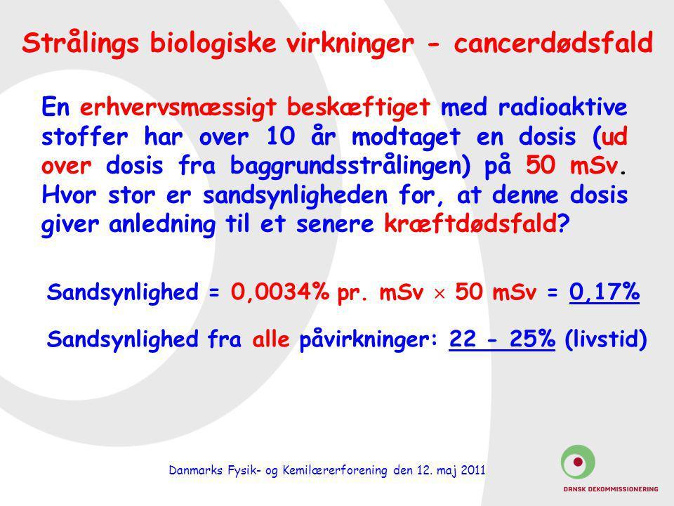 Strålings biologiske virkninger - cancerdødsfald