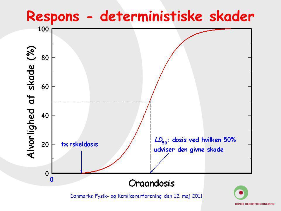 Respons - deterministiske skader