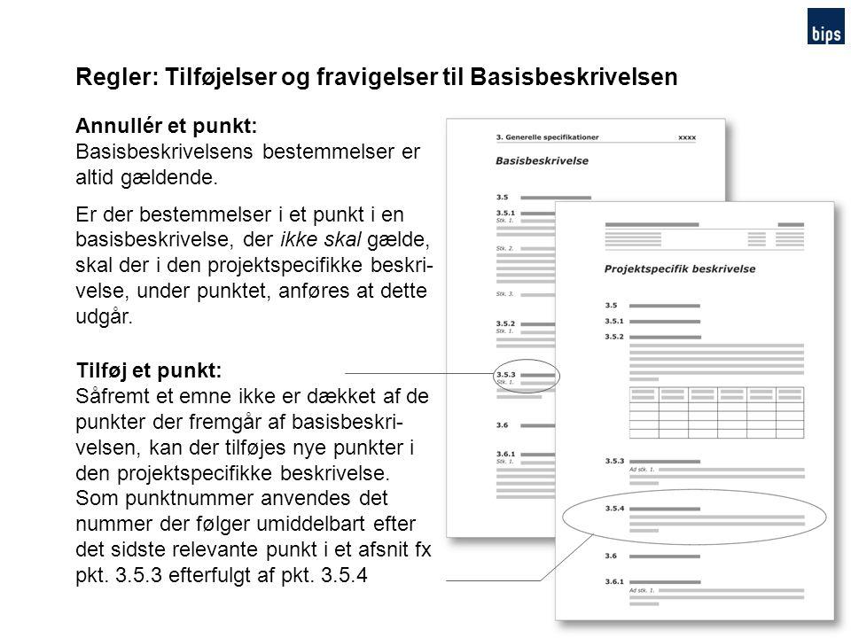 Regler: Tilføjelser og fravigelser til Basisbeskrivelsen