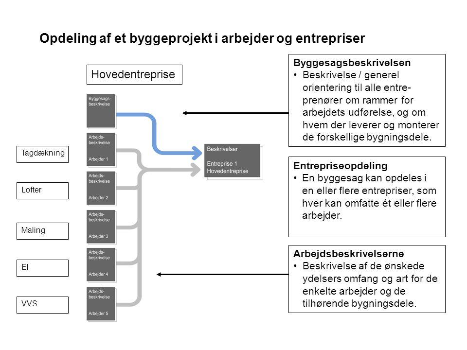 Opdeling af et byggeprojekt i arbejder og entrepriser