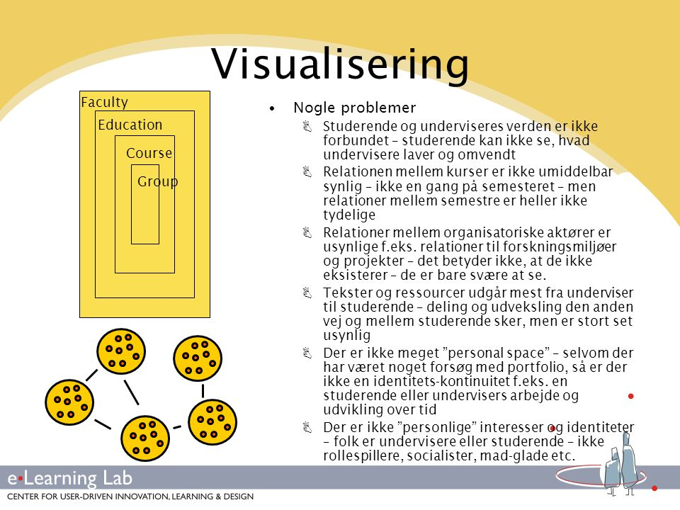 Visualisering Nogle problemer Faculty