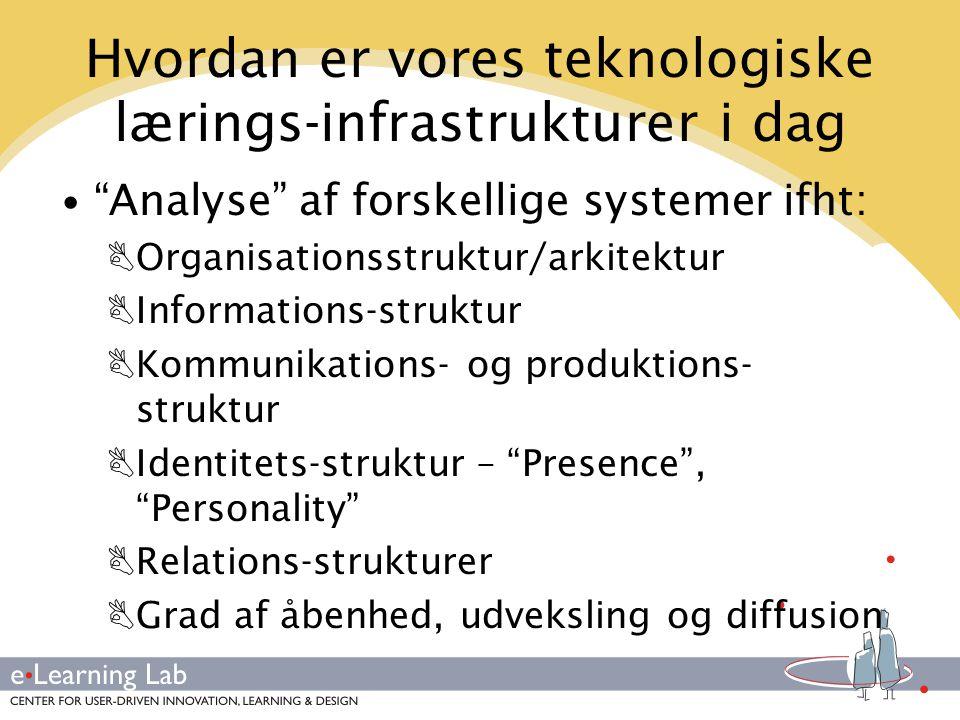 Hvordan er vores teknologiske lærings-infrastrukturer i dag