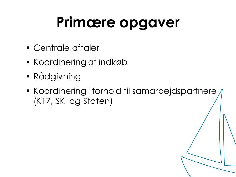 Primære opgaver Centrale aftaler Koordinering af indkøb Rådgivning