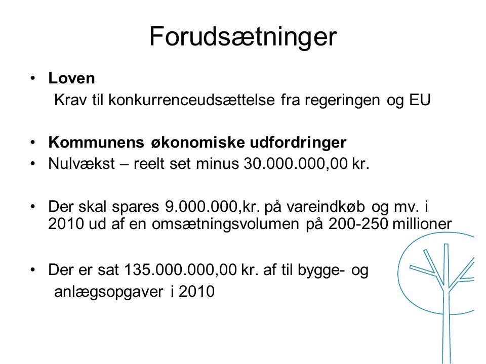 Forudsætninger Loven. Krav til konkurrenceudsættelse fra regeringen og EU. Kommunens økonomiske udfordringer.