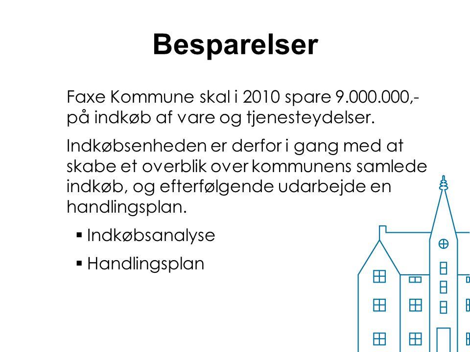Besparelser Faxe Kommune skal i 2010 spare 9.000.000,- på indkøb af vare og tjenesteydelser.