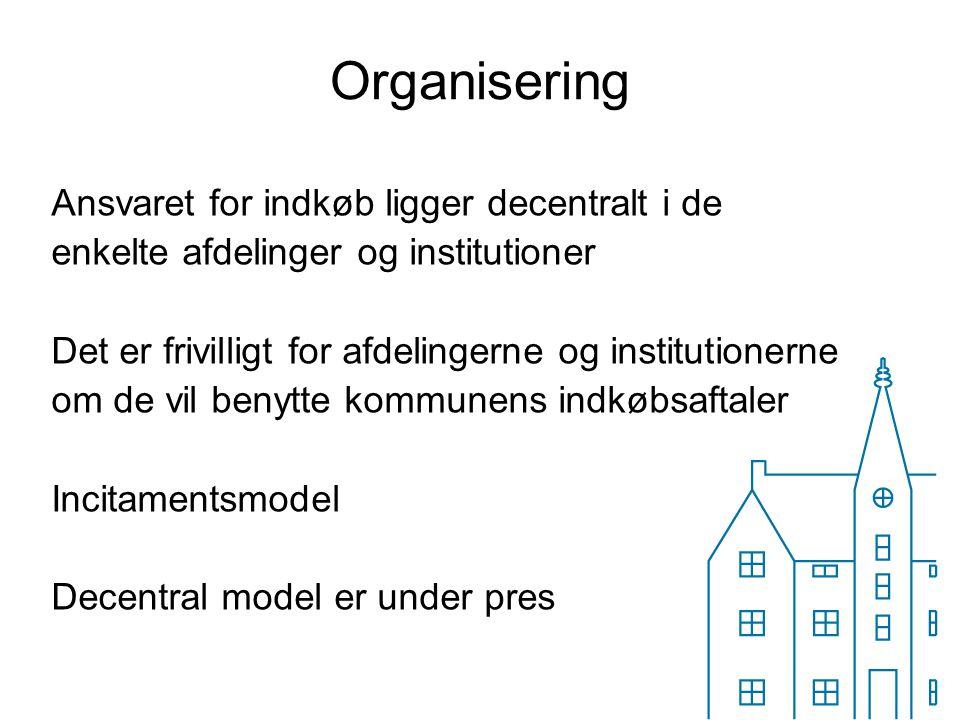 Organisering Ansvaret for indkøb ligger decentralt i de