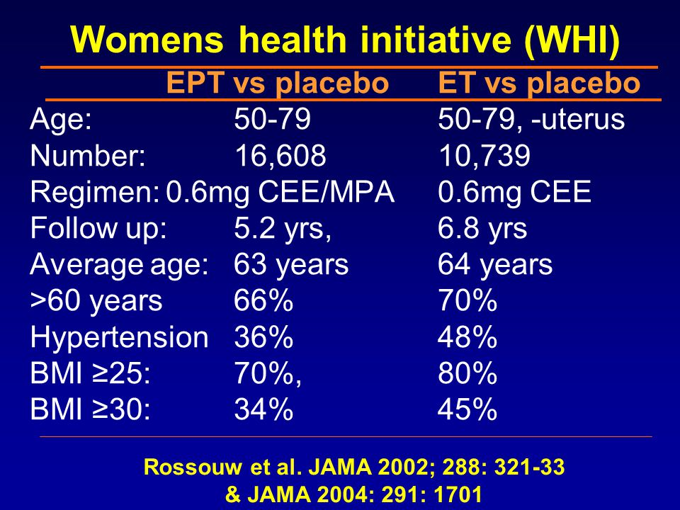Womens health initiative (WHI)