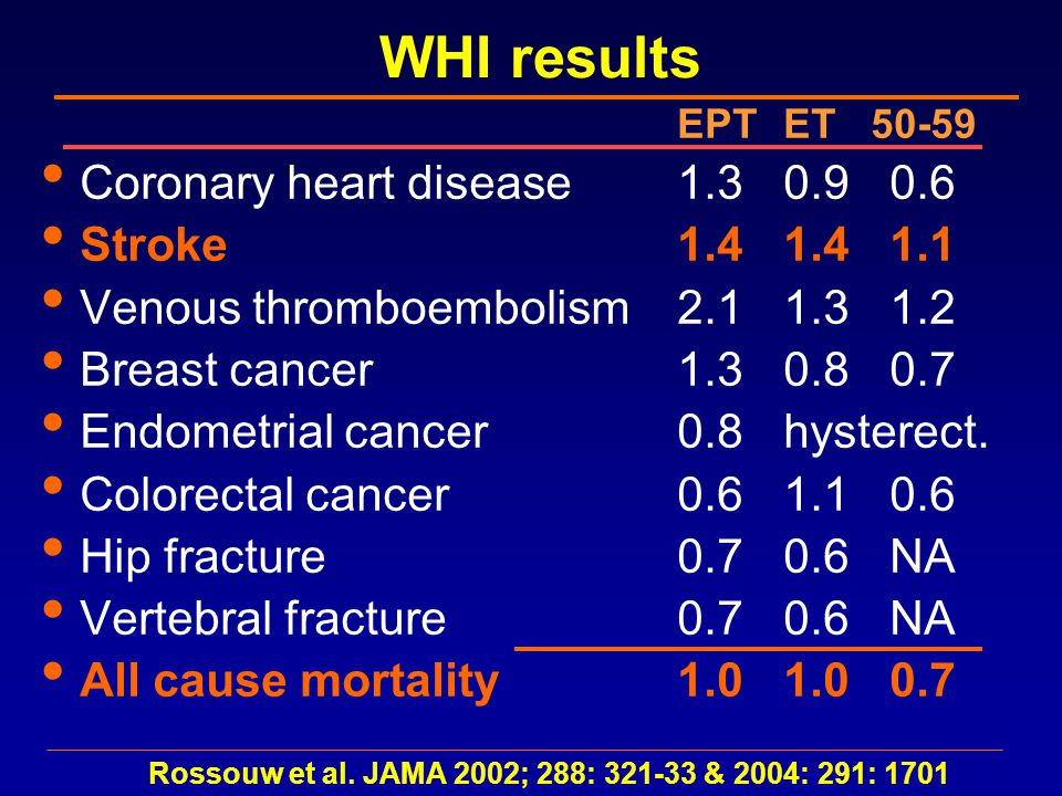 WHI results Coronary heart disease 1.3 0.9 0.6 Stroke 1.4 1.4 1.1