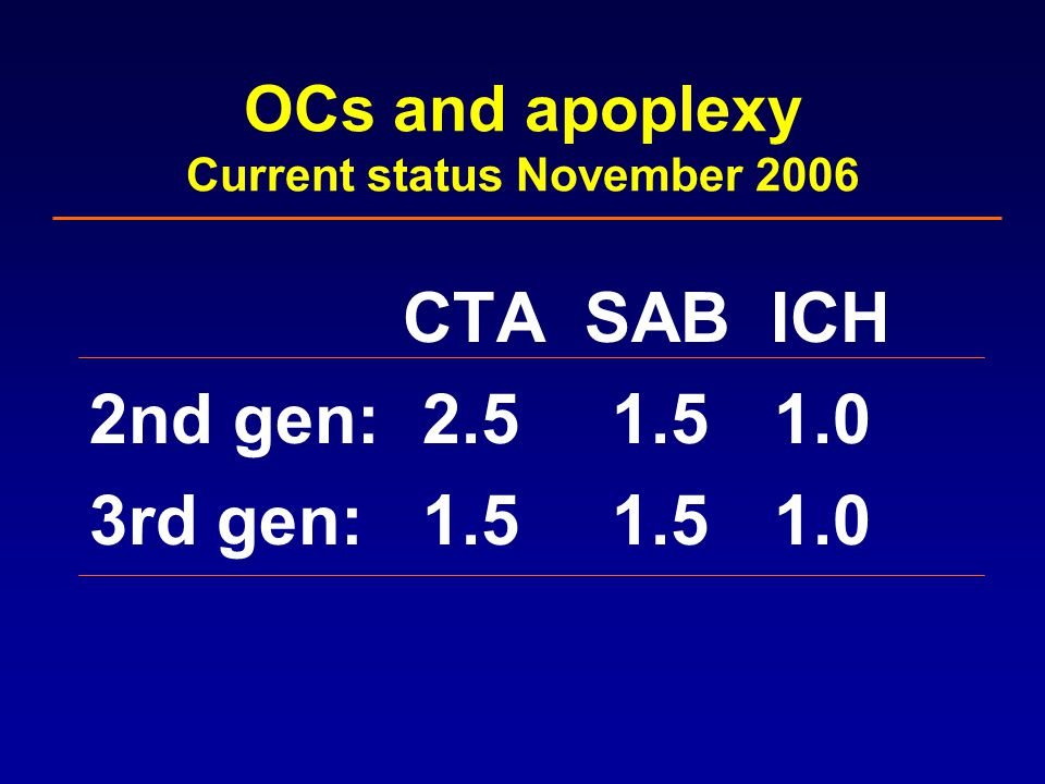 OCs and apoplexy Current status November 2006