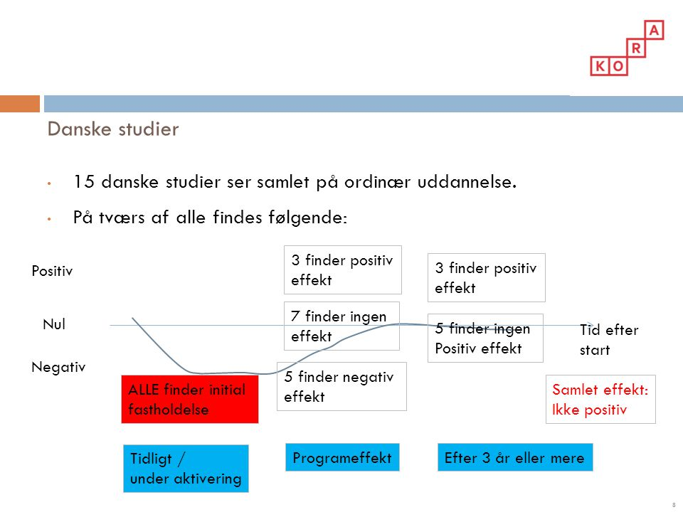 Danske studier 15 danske studier ser samlet på ordinær uddannelse.