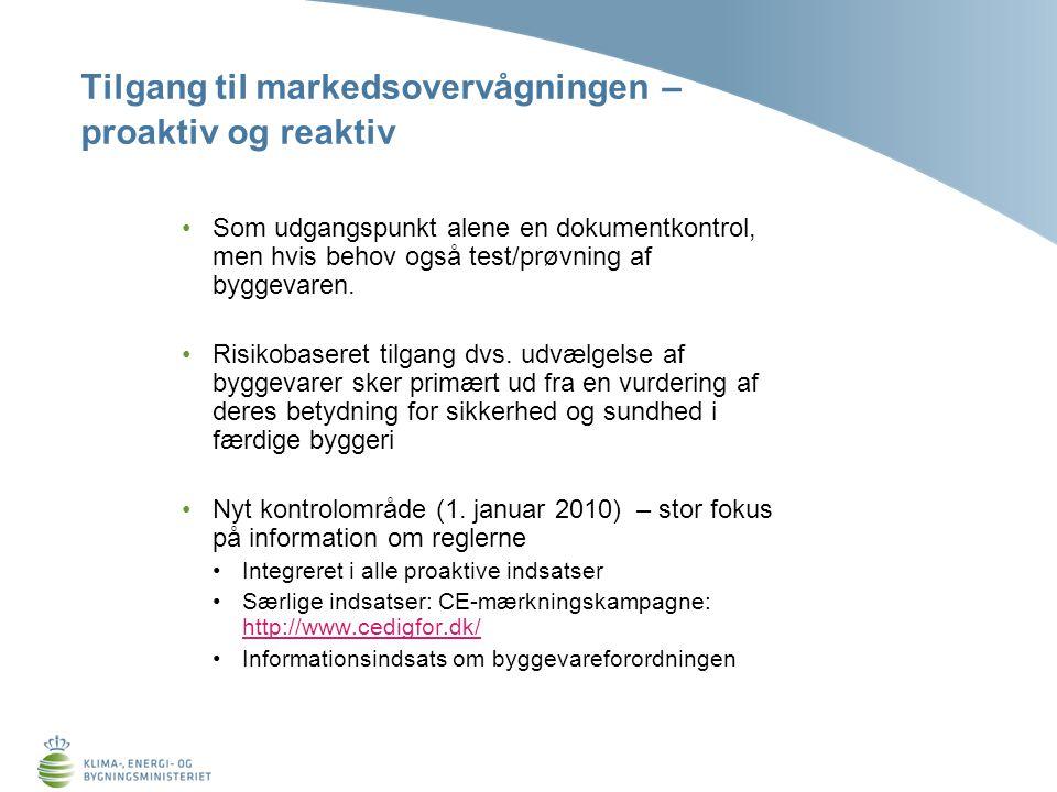 Tilgang til markedsovervågningen – proaktiv og reaktiv