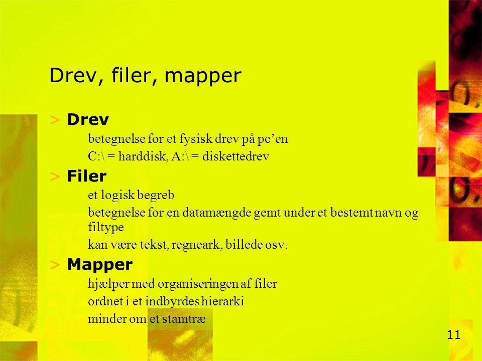 Drev, filer, mapper Drev Filer Mapper