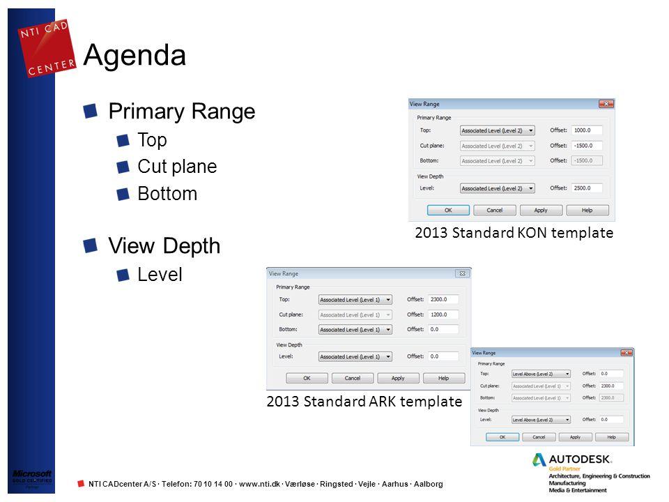 Agenda Primary Range View Depth Top Cut plane Bottom Level