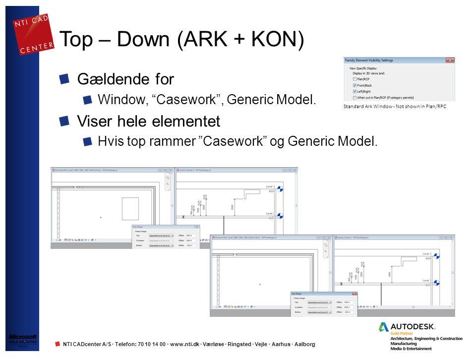 Top – Down (ARK + KON) Gældende for Viser hele elementet