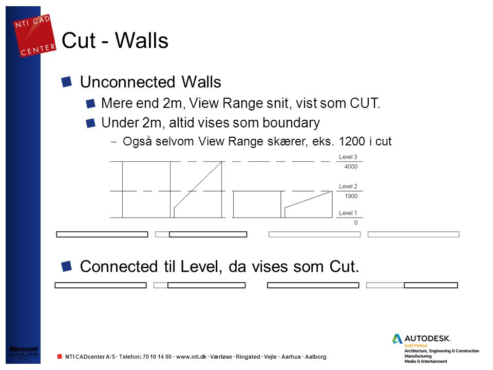 Cut - Walls Unconnected Walls Connected til Level, da vises som Cut.