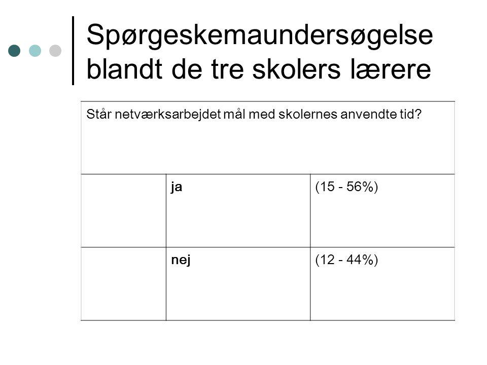 Spørgeskemaundersøgelse blandt de tre skolers lærere