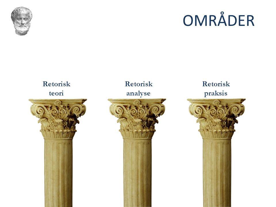 OMRÅDER Retorisk teori Retorisk analyse Retorisk praksis