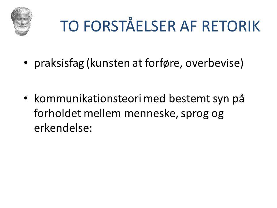 TO FORSTÅELSER AF RETORIK