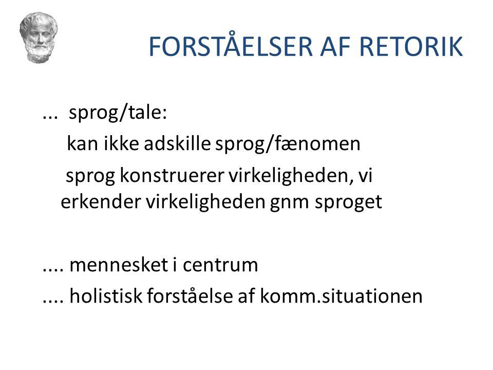 FORSTÅELSER AF RETORIK