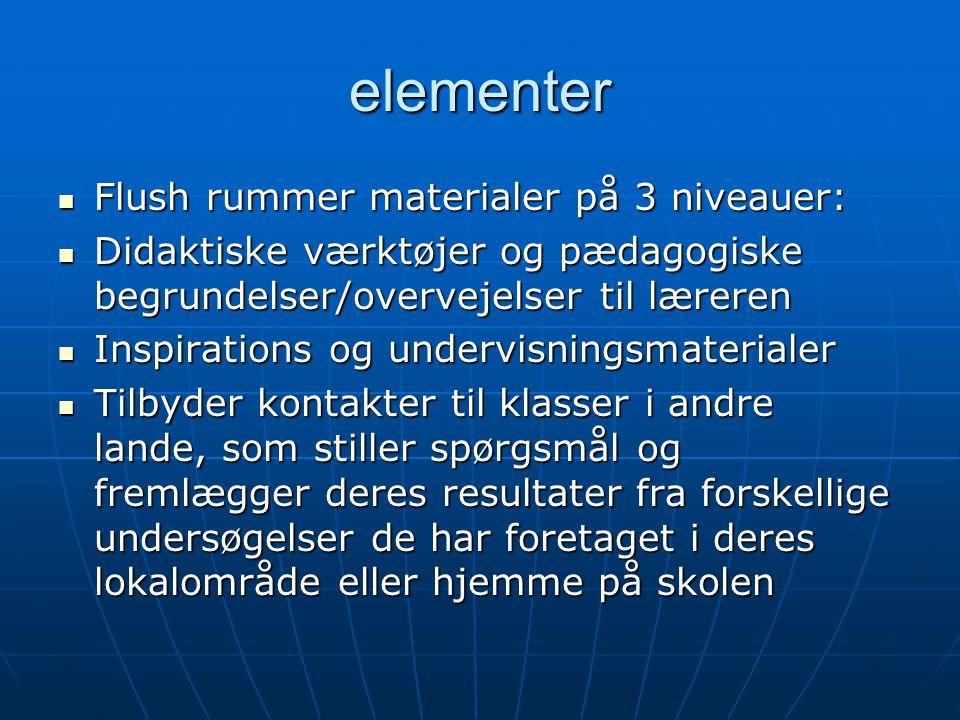elementer Flush rummer materialer på 3 niveauer: