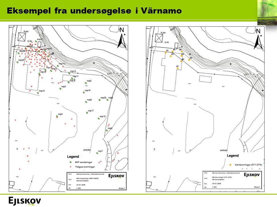 Eksempel fra undersøgelse i Värnamo