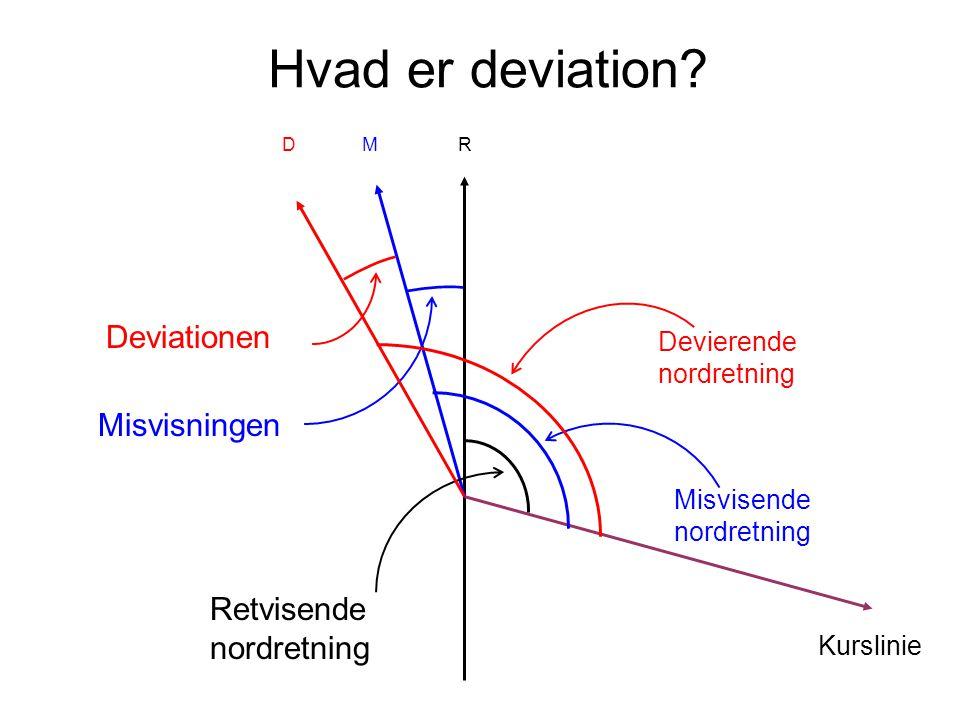 Hvad er deviation Deviationen Misvisningen Retvisende nordretning