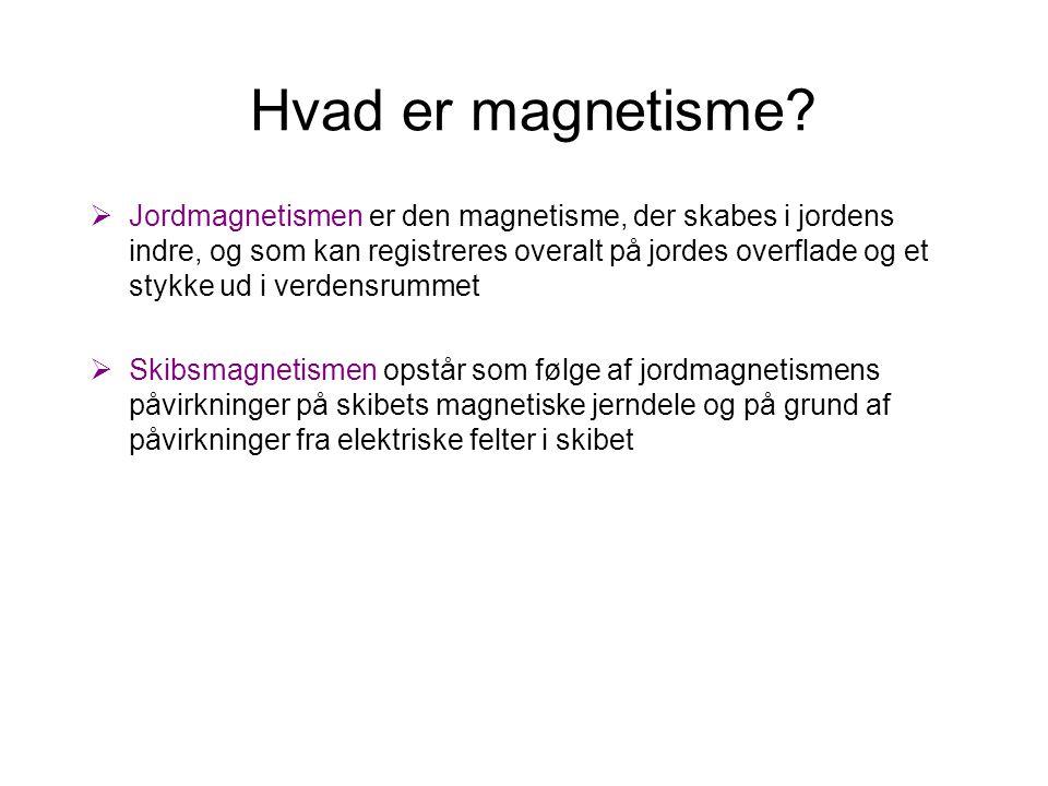 Hvad er magnetisme