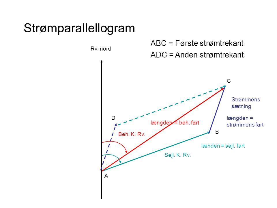 Strømparallellogram ABC = Første strømtrekant ADC = Anden strømtrekant