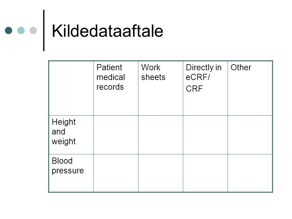 Kildedataaftale Patient medical records Work sheets Directly in eCRF/