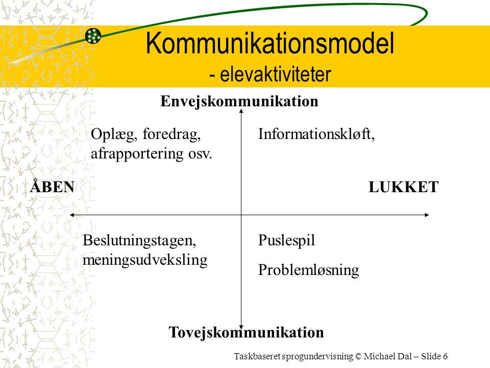 Kommunikationsmodel - elevaktiviteter