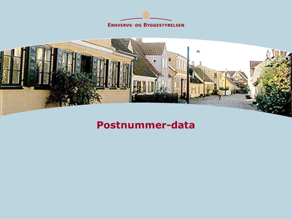 Postnummer-data