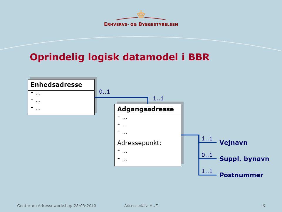 Oprindelig logisk datamodel i BBR