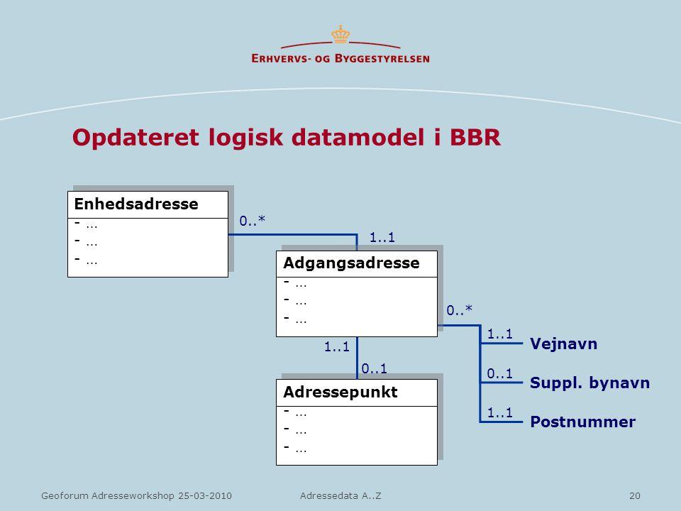 Opdateret logisk datamodel i BBR