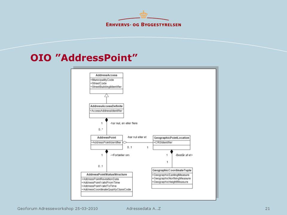 OIO AddressPoint Geoforum Adresseworkshop 25-03-2010