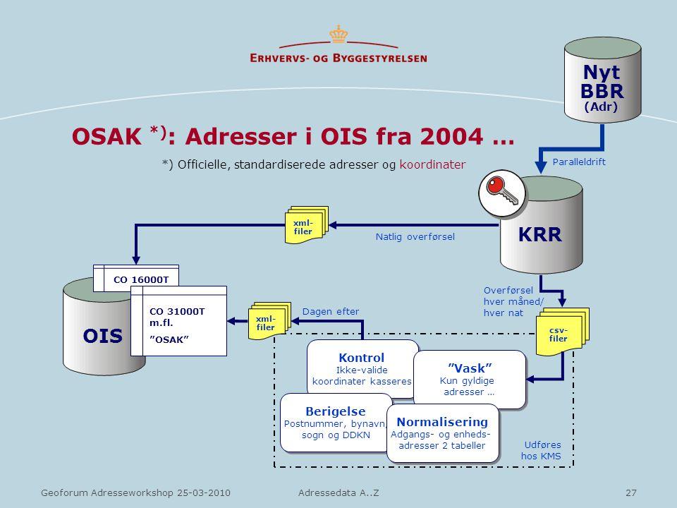 OSAK *): Adresser i OIS fra 2004 …