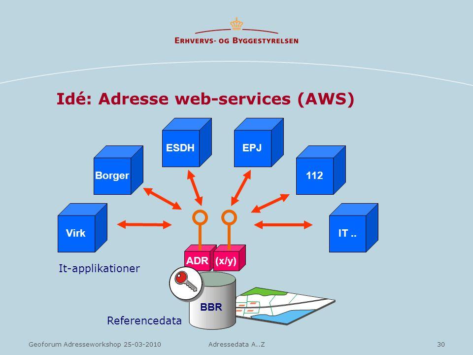 Idé: Adresse web-services (AWS)