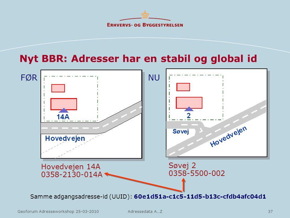 Nyt BBR: Adresser har en stabil og global id