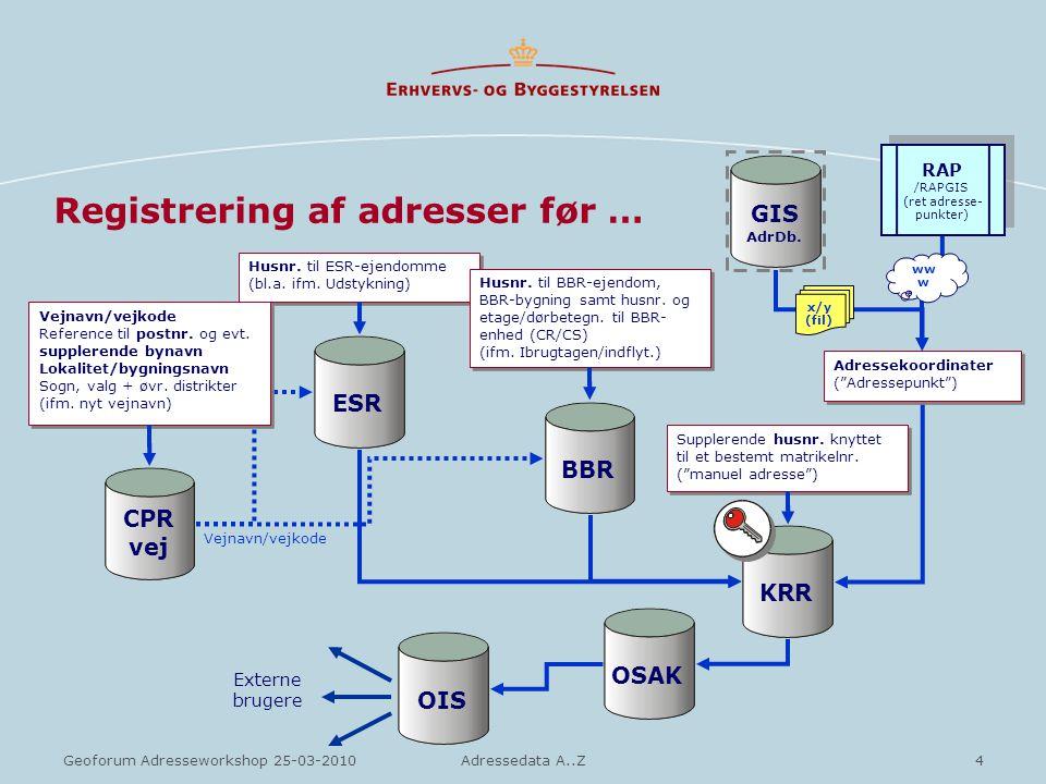 Registrering af adresser før …
