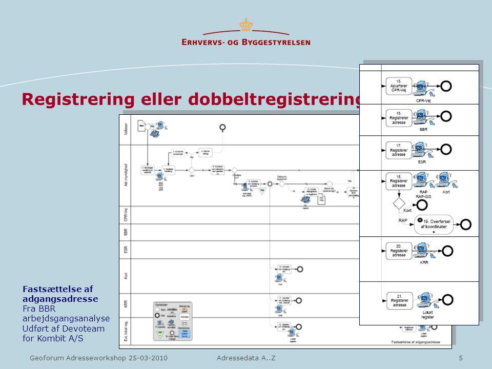 Registrering eller dobbeltregistrering