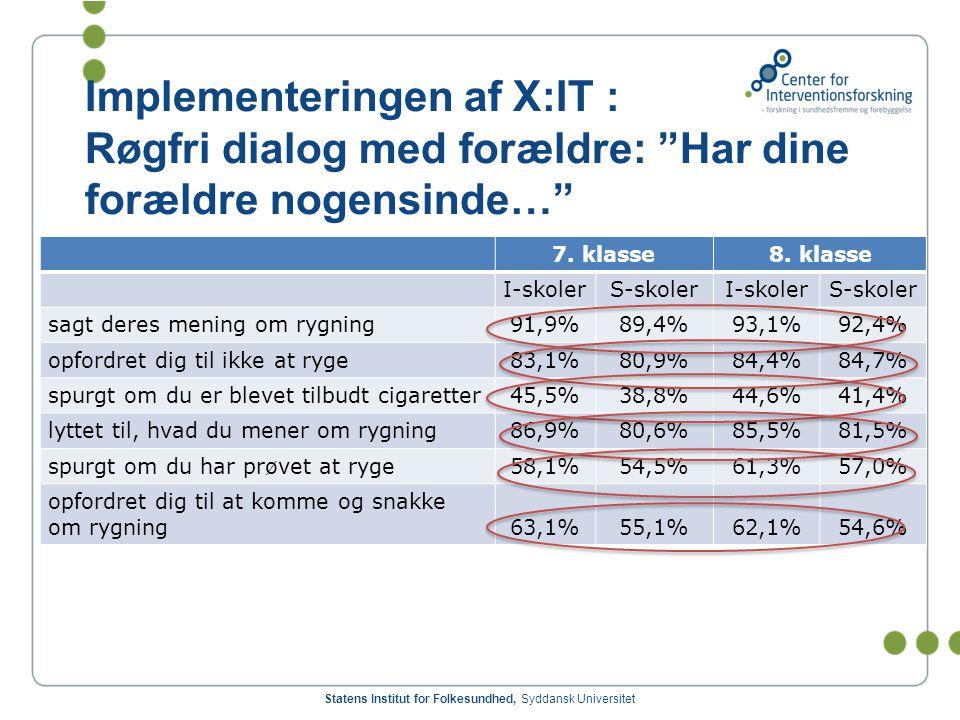 03-04-2017 Implementeringen af X:IT : Røgfri dialog med forældre: Har dine forældre nogensinde… 7. klasse.