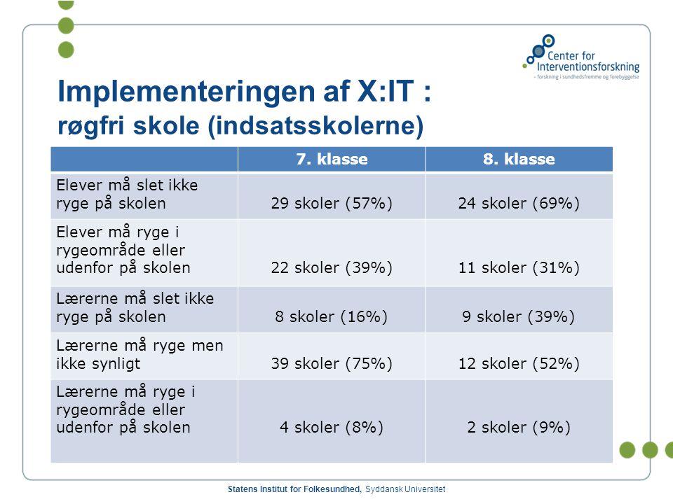 Implementeringen af X:IT : røgfri skole (indsatsskolerne)