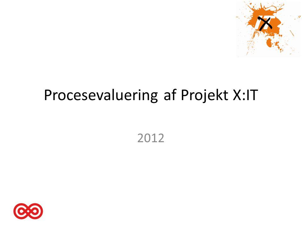 Procesevaluering af Projekt X:IT