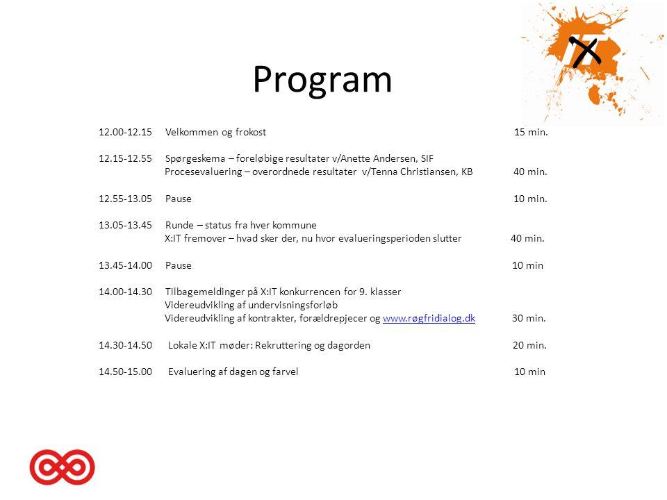 Program 12.00-12.15 Velkommen og frokost 15 min.