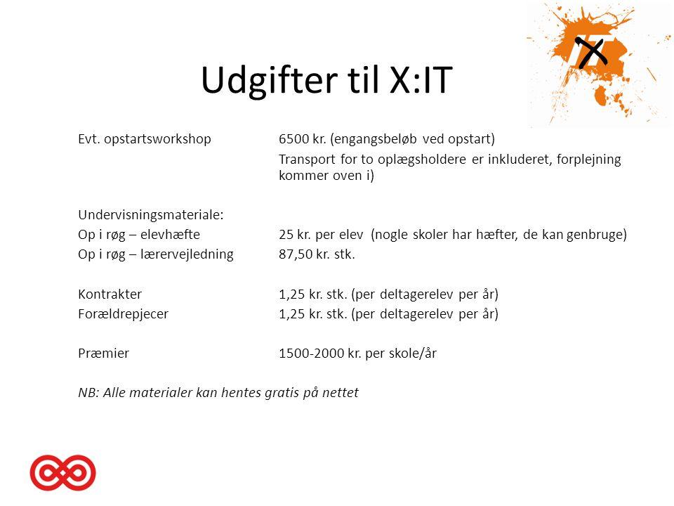 Udgifter til X:IT Evt. opstartsworkshop 6500 kr. (engangsbeløb ved opstart)